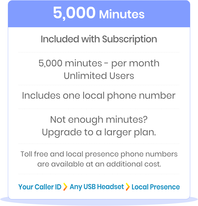 5,000 Phone System Minutes