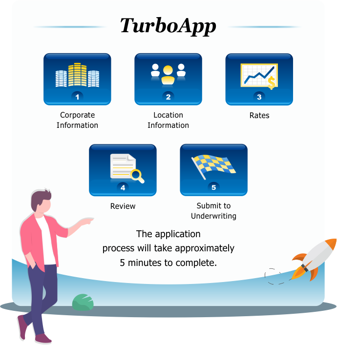 TurboApp Automated Boarding